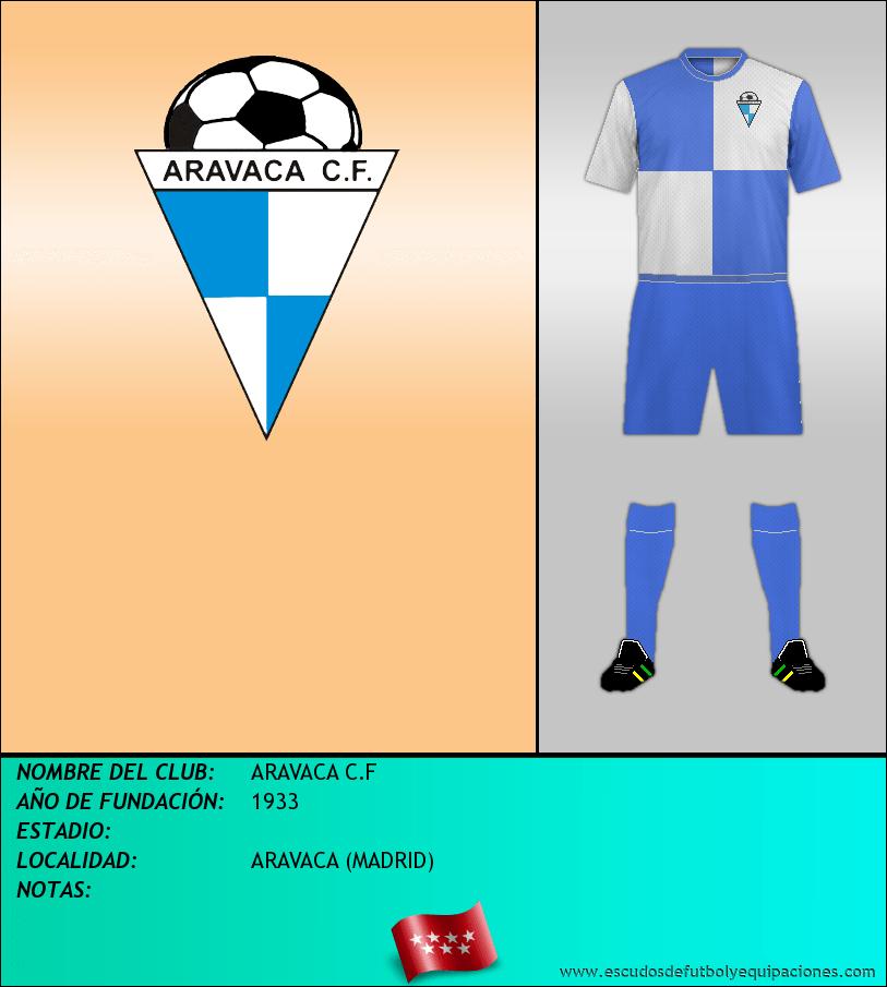 Escudo de ARAVACA C.F