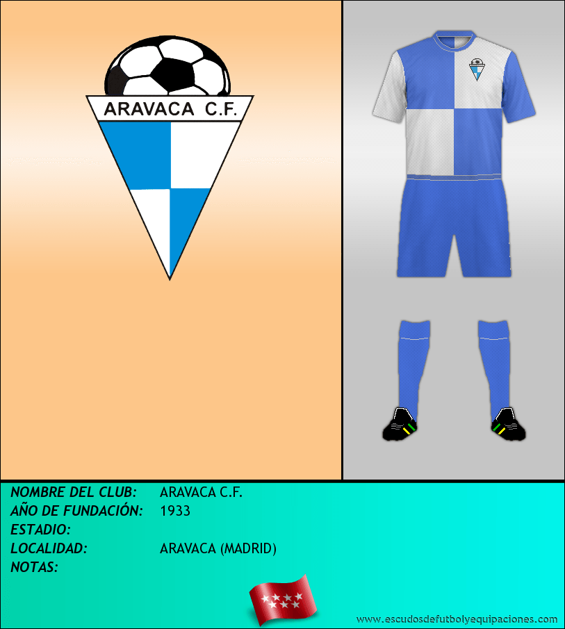 Escudo de ARAVACA C.F.