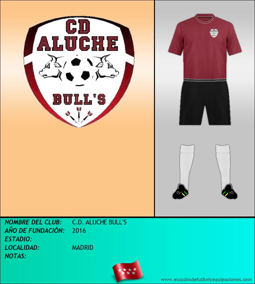 Escudo de C.D. ALUCHE BULL'S