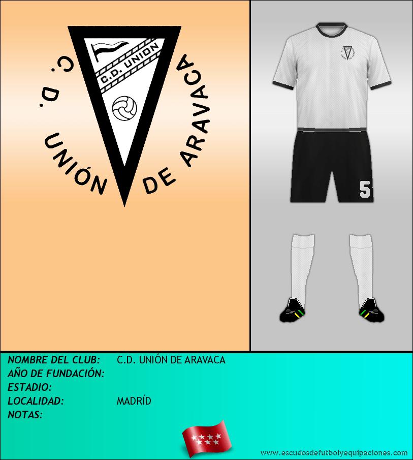 Escudo de C.D. UNIÓN DE ARAVACA