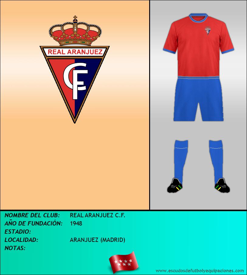 Escudo de REAL ARANJUEZ C.F.