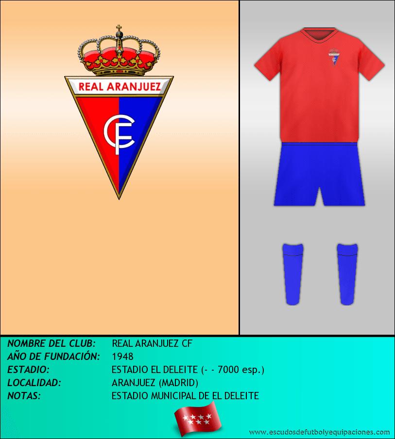 Escudo de REAL ARANJUEZ CF