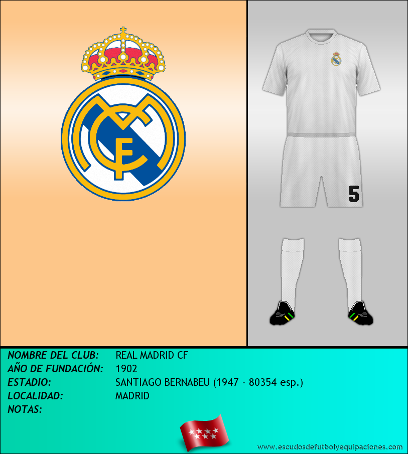 Escudo de REAL MADRID CF