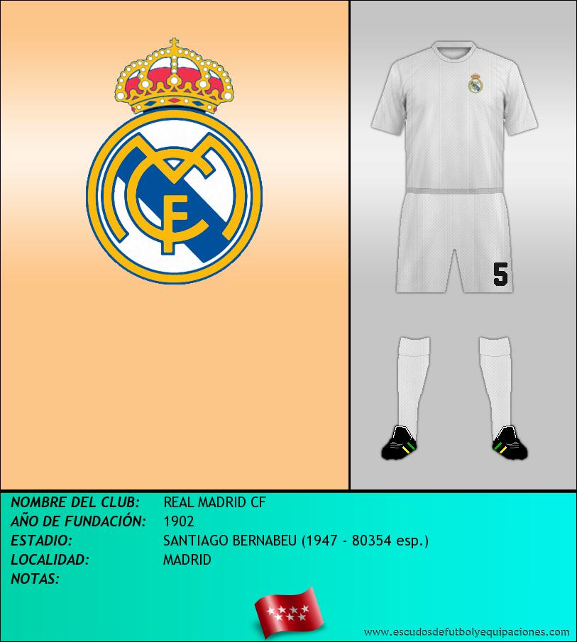 Escudo de REAL MADRID CF