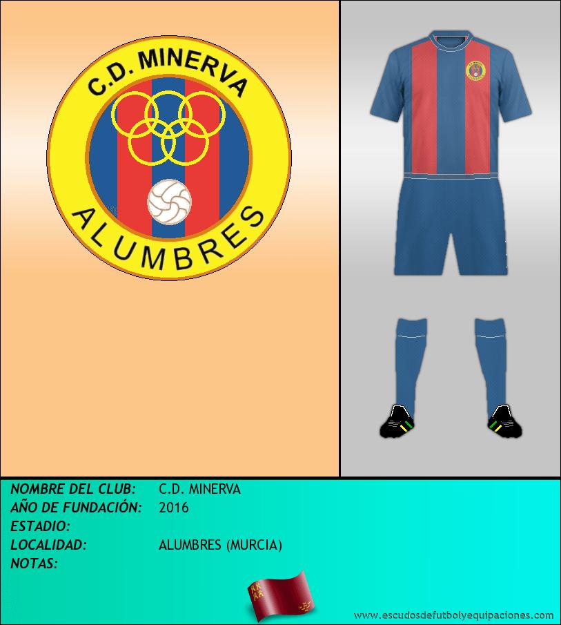 Escudo de C.D. MINERVA