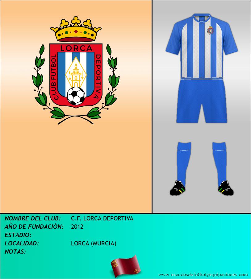 Escudo de C.F. LORCA DEPORTIVA