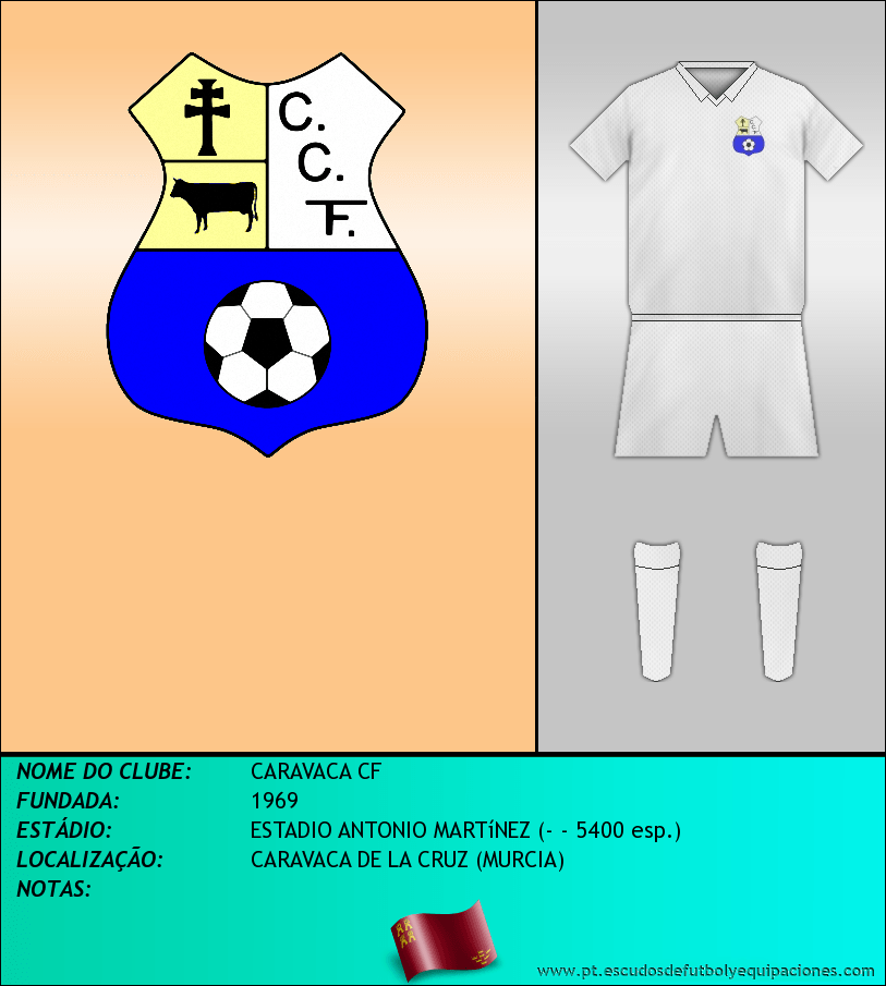 Escudo de CARAVACA CF