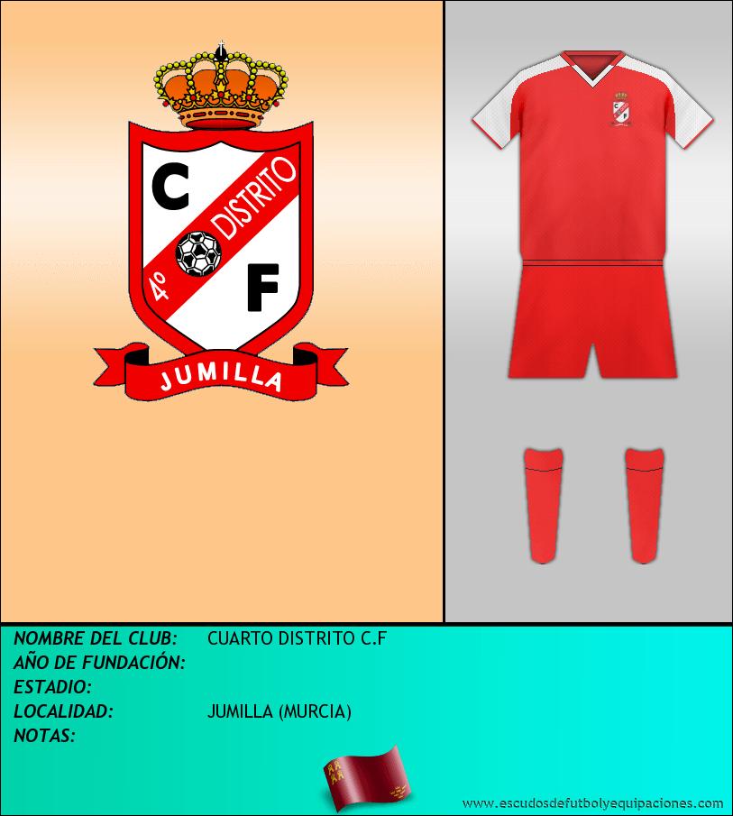 Escudo de CUARTO DISTRITO C.F