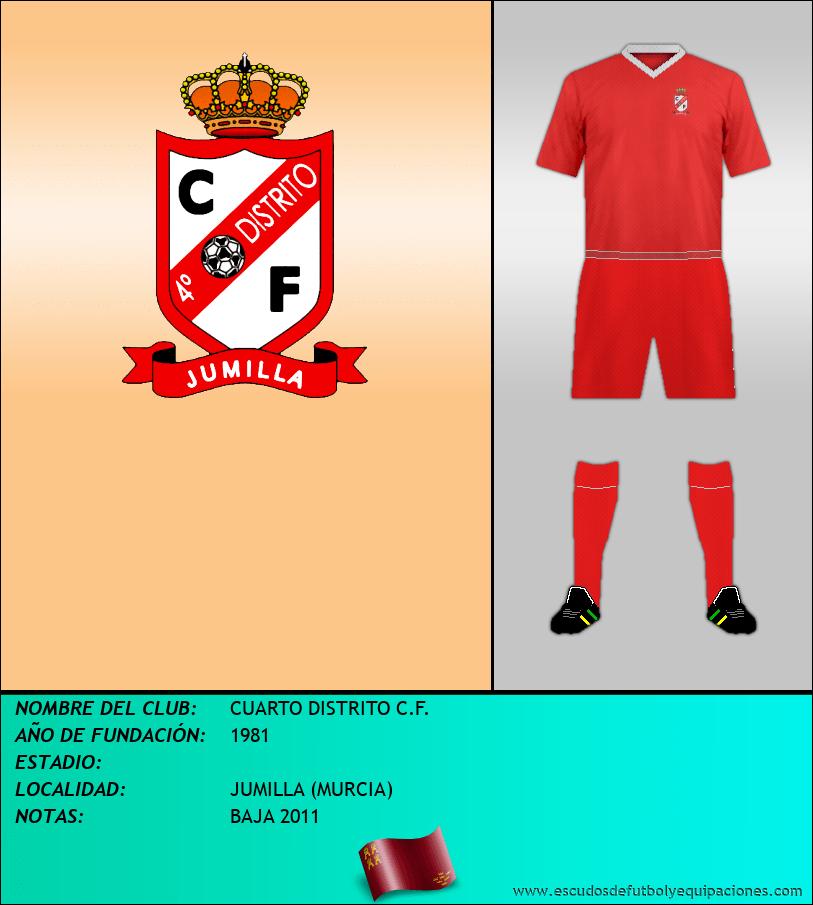 Escudo de CUARTO DISTRITO C.F.