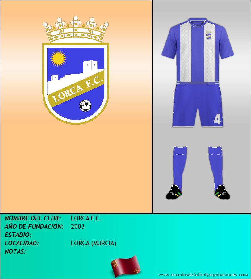 Escudo de LORCA F.C.