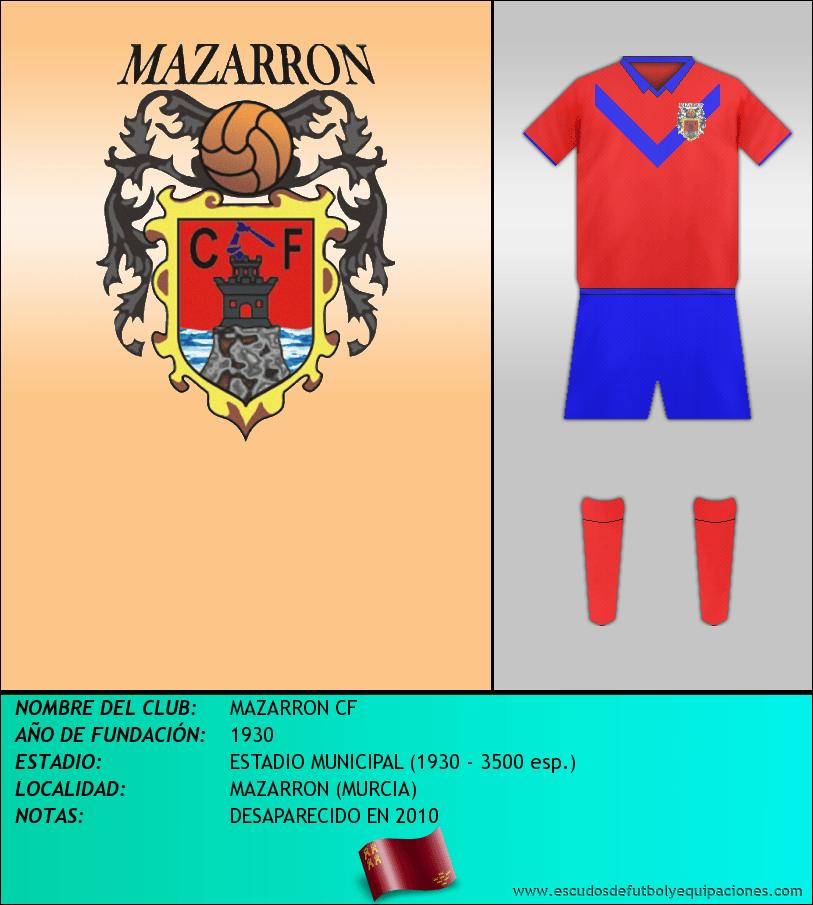Escudo de MAZARRON CF