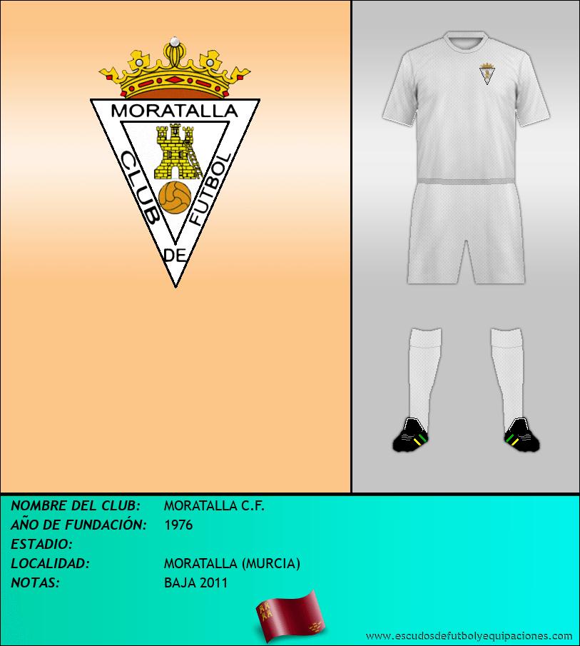 Escudo de MORATALLA C.F.