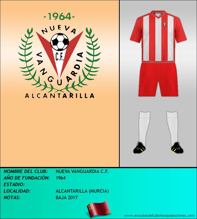 Escudo de NUEVA VANGUARDIA C.F.