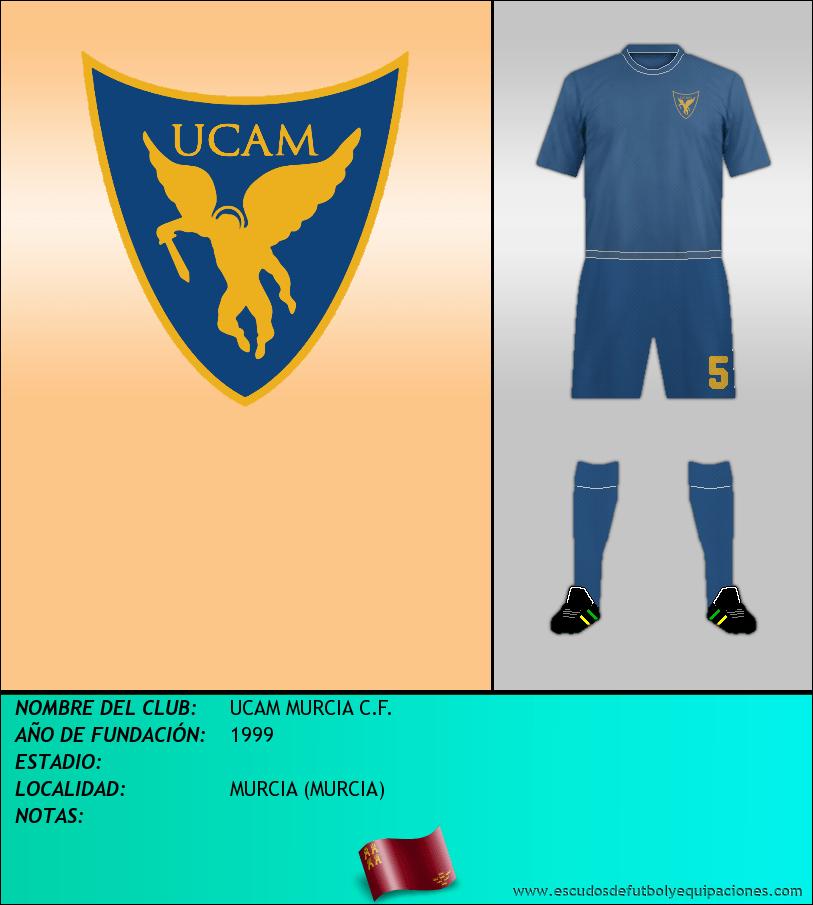 Escudo de UCAM MURCIA C.F.
