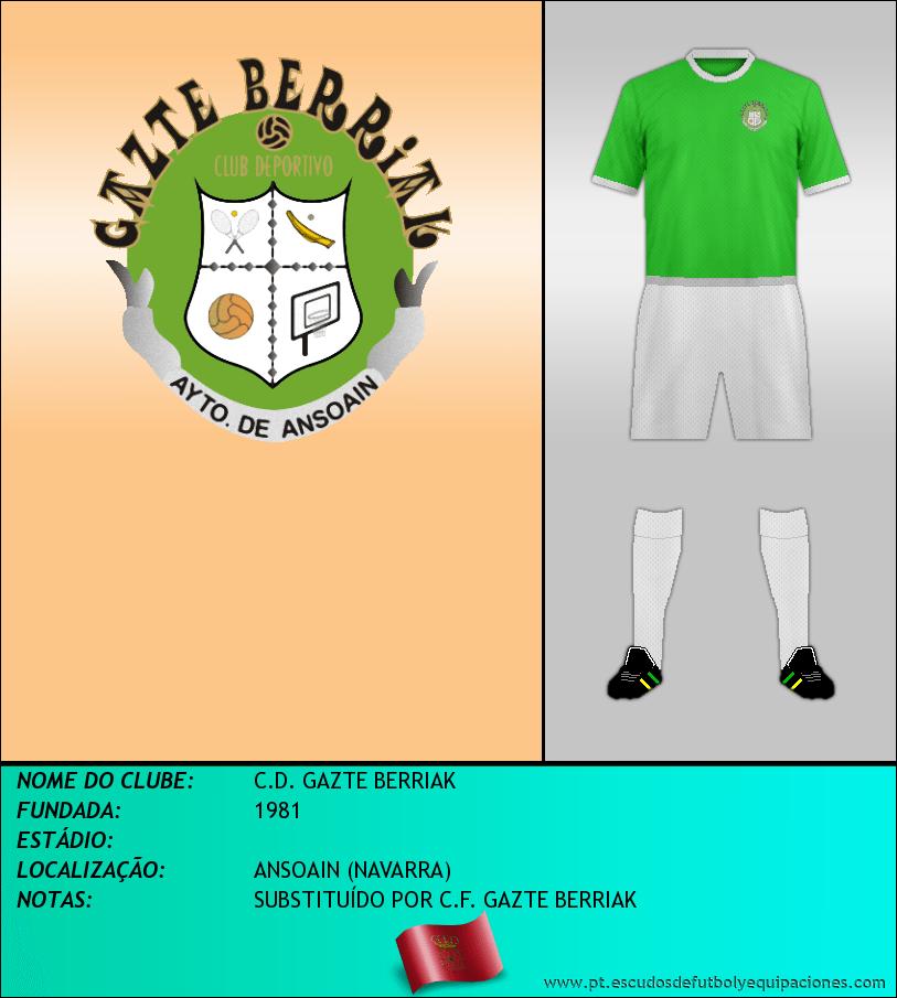 Escudo de C.D. GAZTE BERRIAK