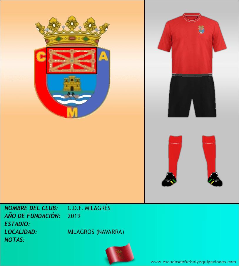 Escudo de C.D.F. MILAGRÉS