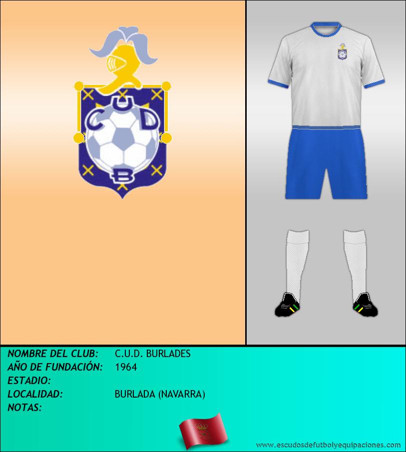 Escudo de C.U.D. BURLADES
