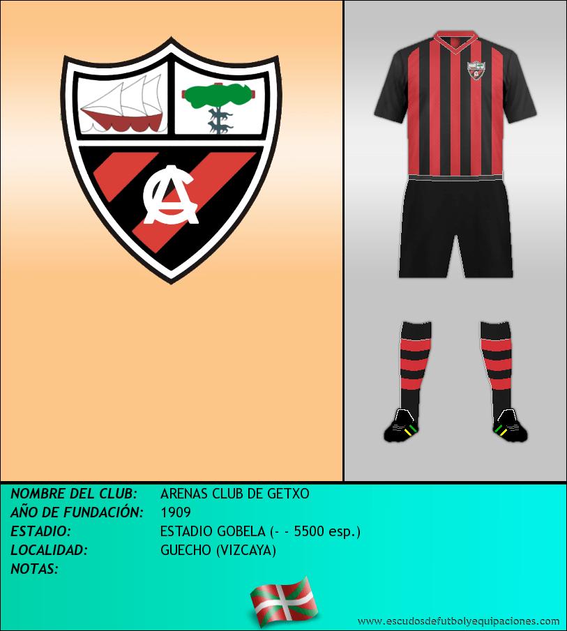 Escudo de ARENAS CLUB DE GETXO