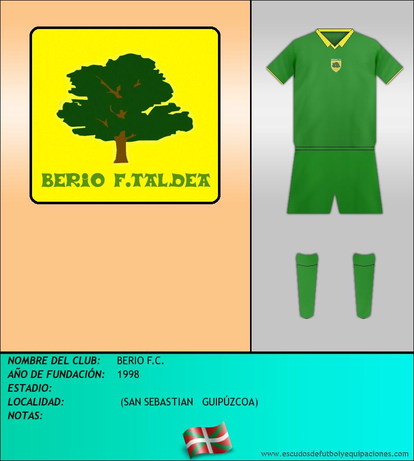 Escudo de BERIO F.C.