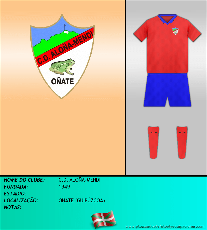 Escudo de C.D. ALOÑA-MENDI