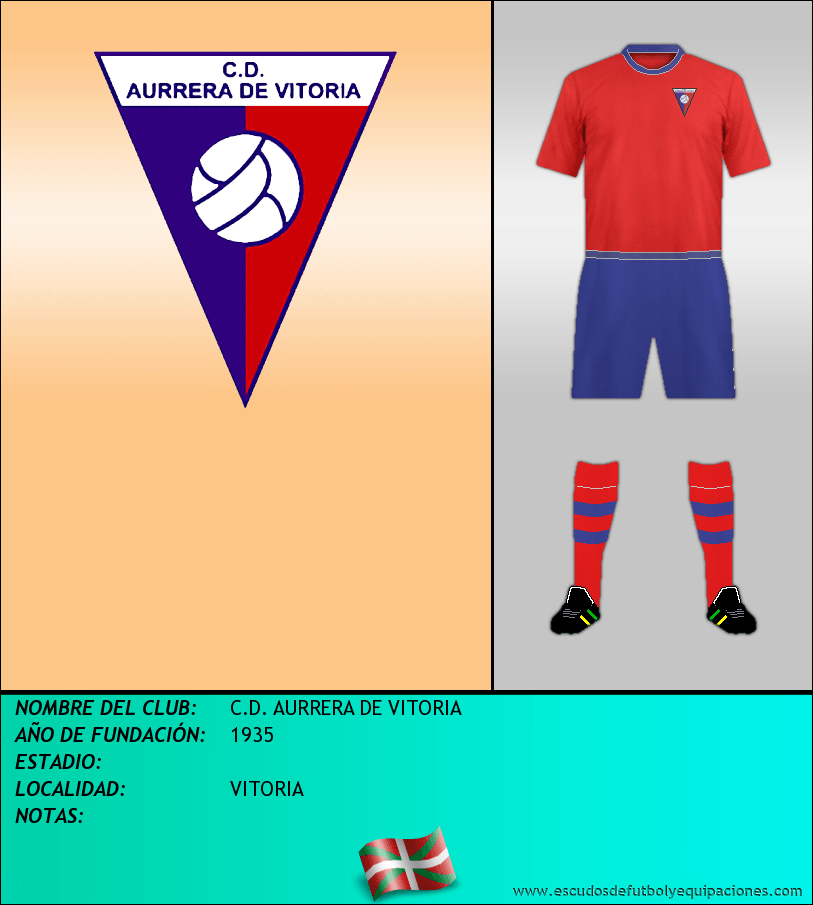 Escudo de C.D. AURRERA DE VITORIA