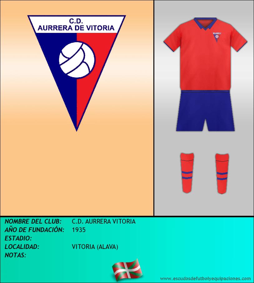 Escudo de C.D. AURRERA VITORIA