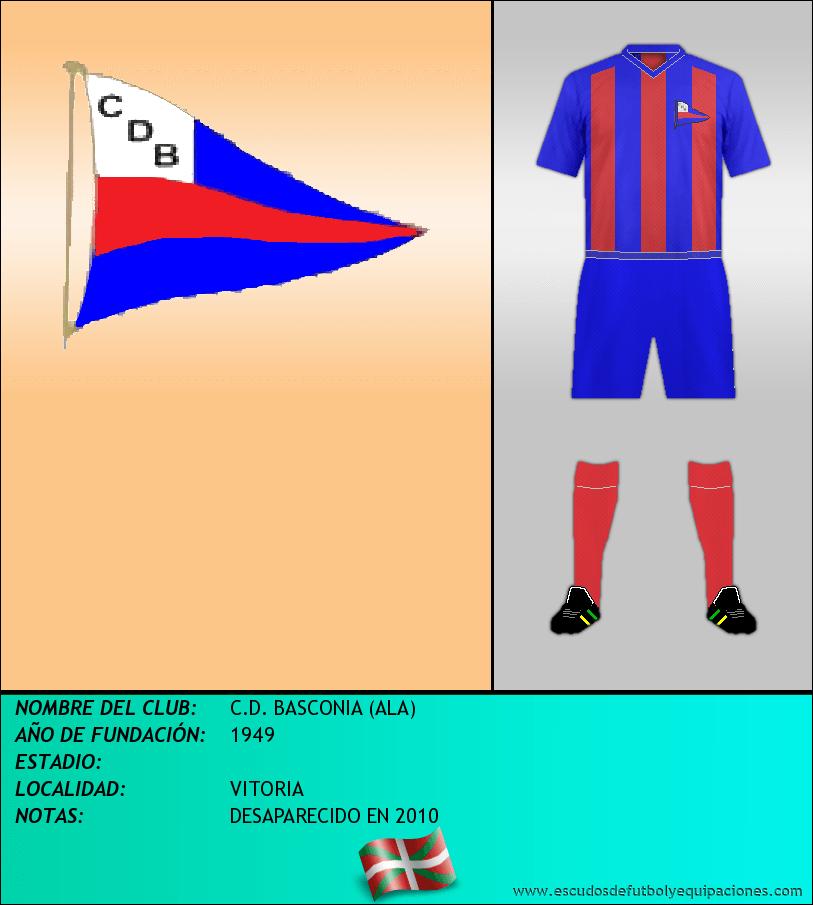 Escudo de C.D. BASCONIA (ALA)