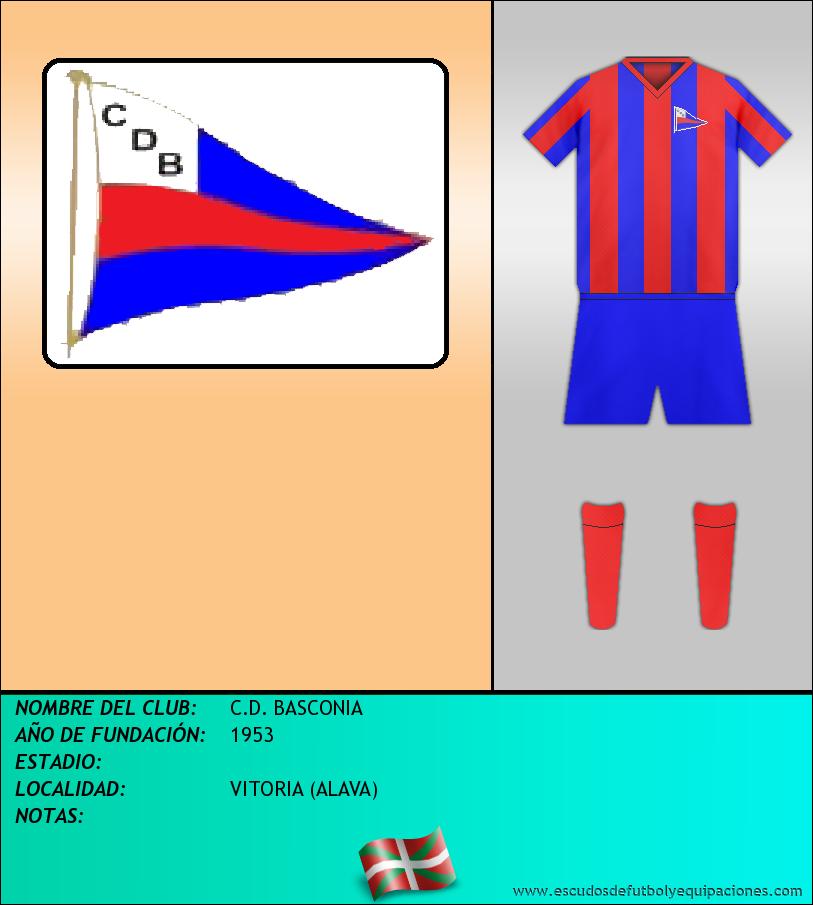 Escudo de C.D. BASCONIA