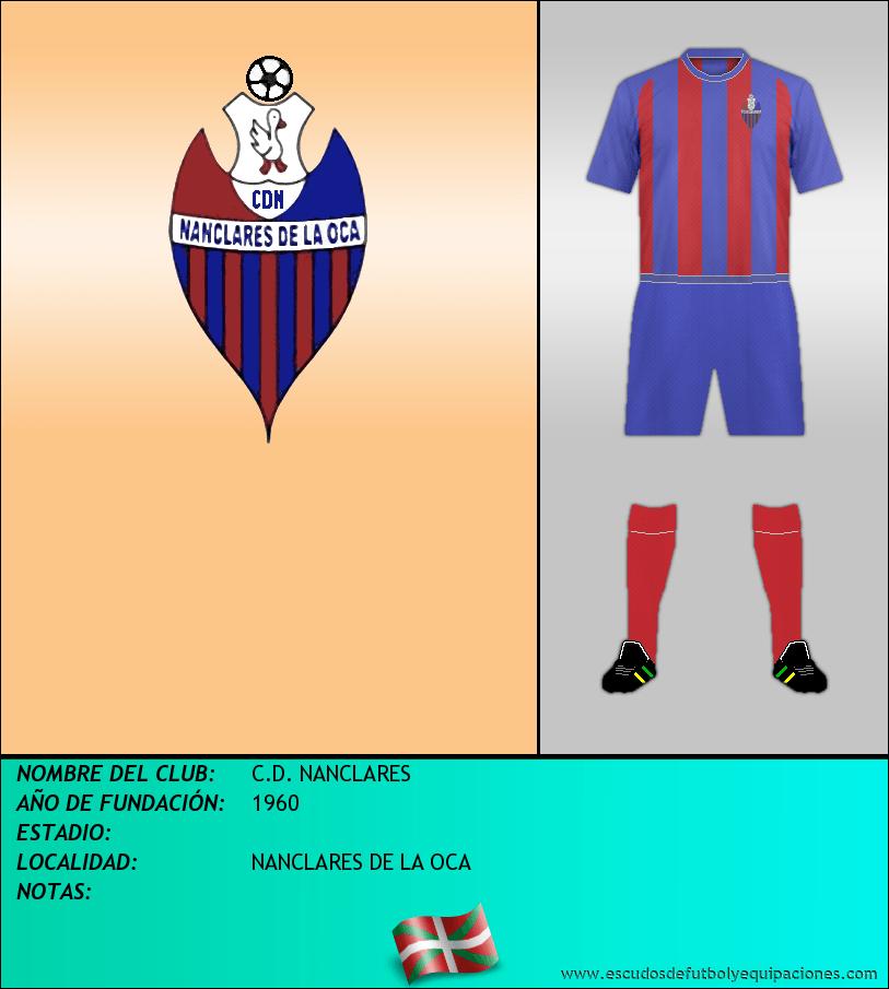 Escudo de C.D. NANCLARES
