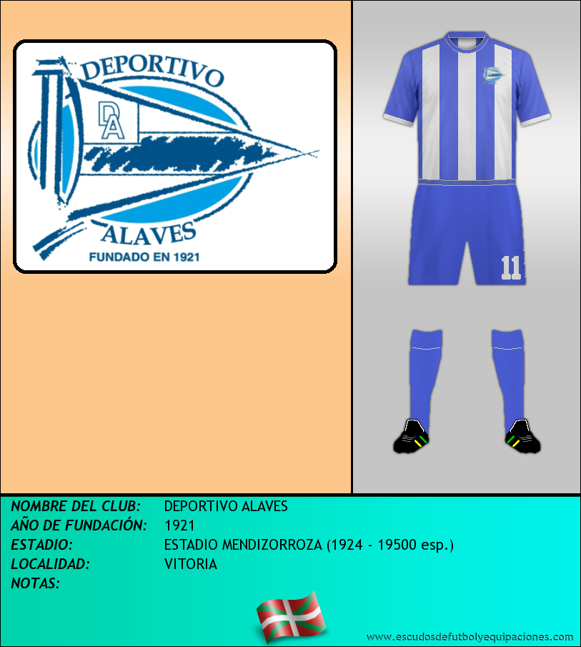Escudo de DEPORTIVO ALAVES