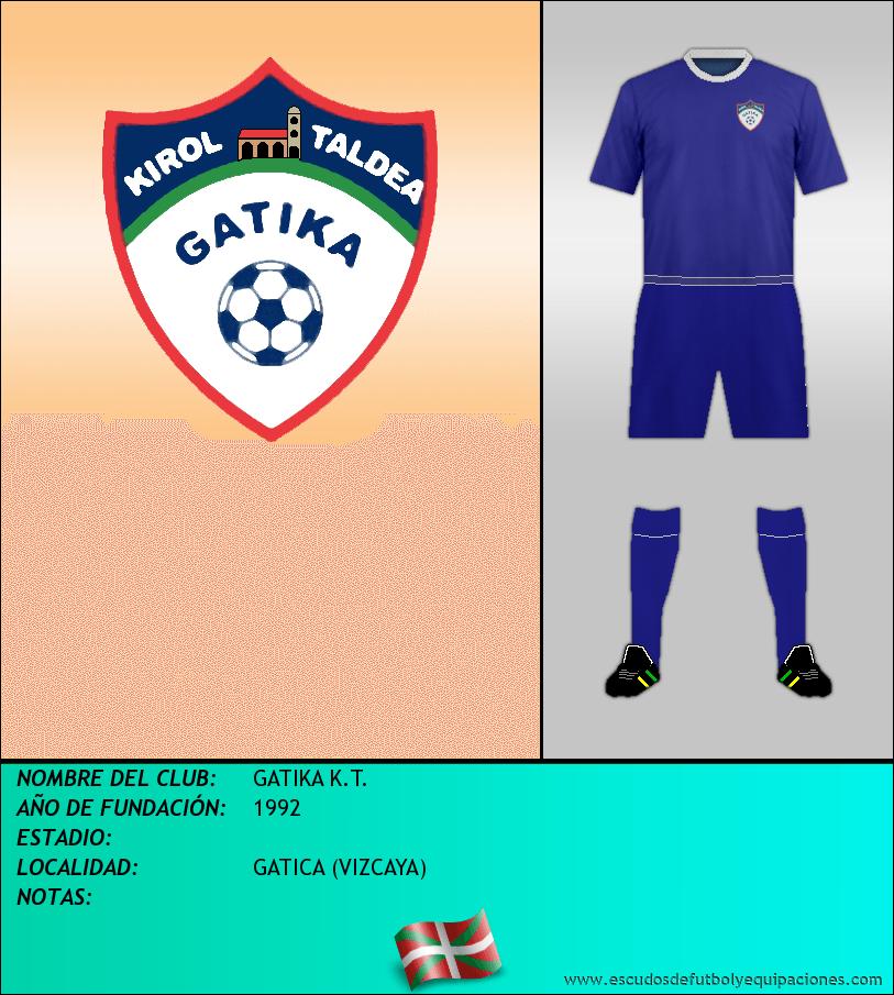 Escudo de GATIKA K.T.