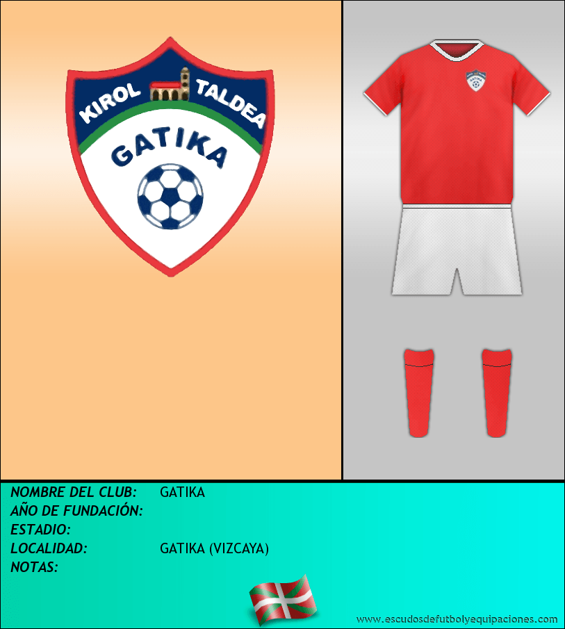 Escudo de GATIKA