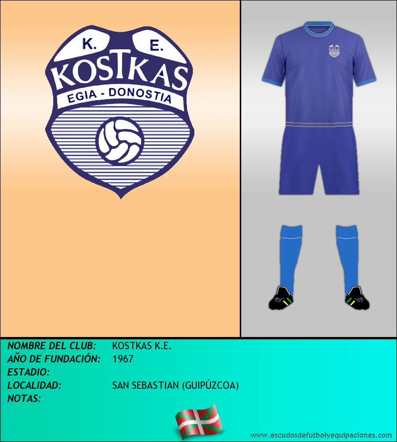 Escudo de KOSTKAS K.E.