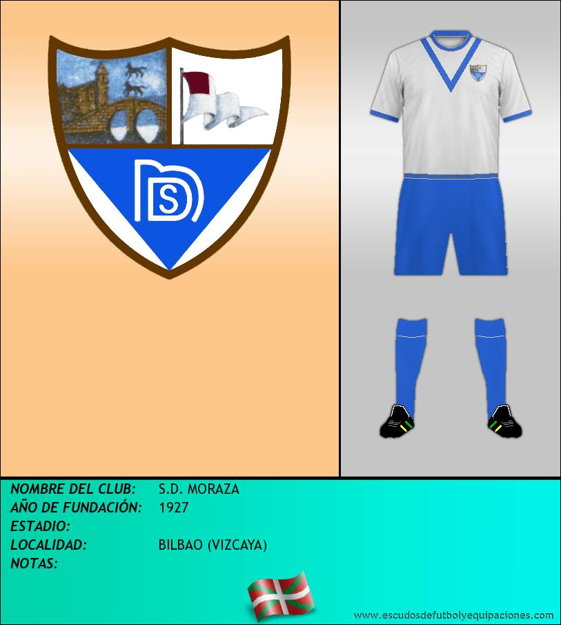 Escudo de S.D. MORAZA