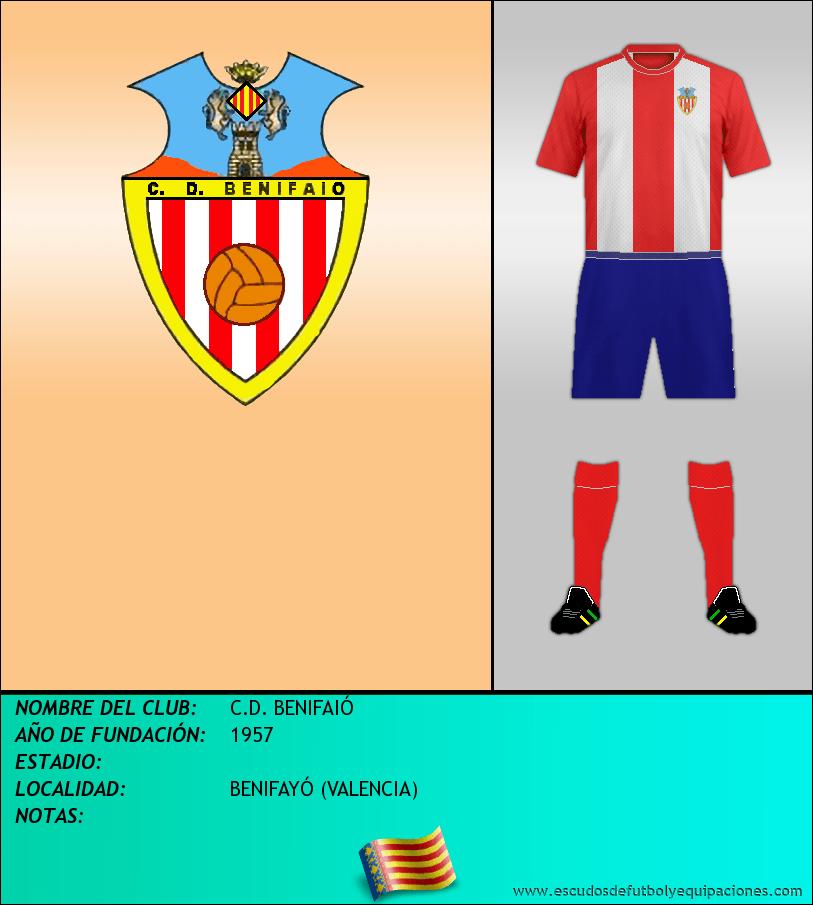 Escudo de C.D. BENIFAIÓ