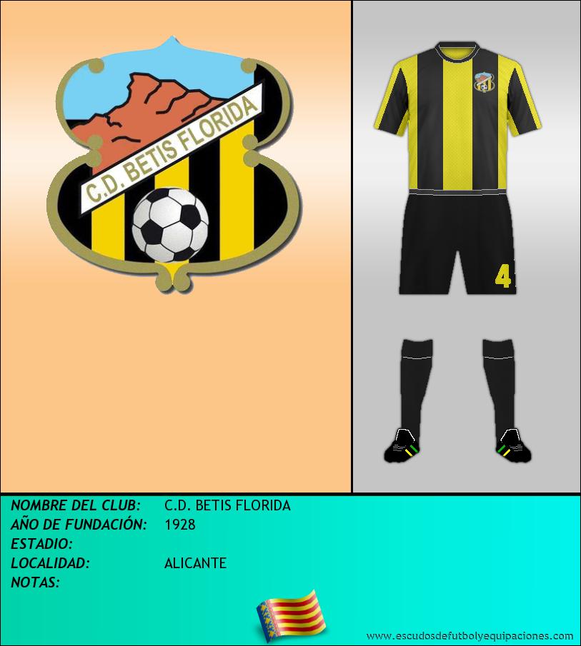 Escudo de C.D. BETIS FLORIDA