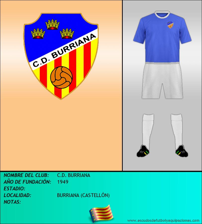 Escudo de C.D. BURRIANA