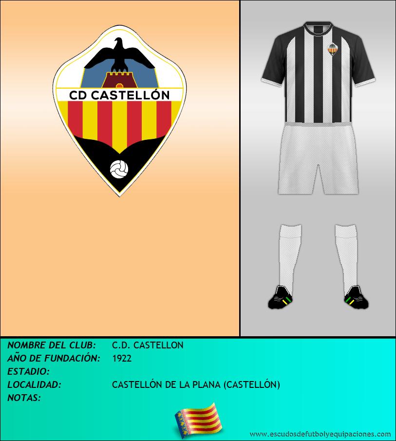 Escudo de C.D. CASTELLON