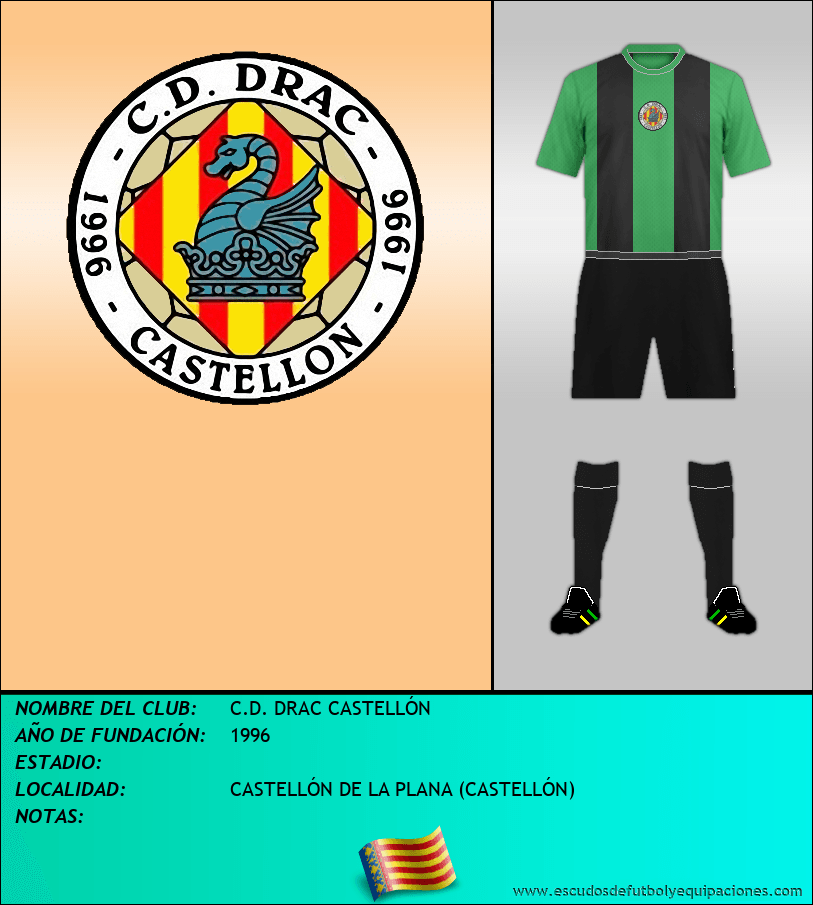 Escudo de C.D. DRAC CASTELLÓN