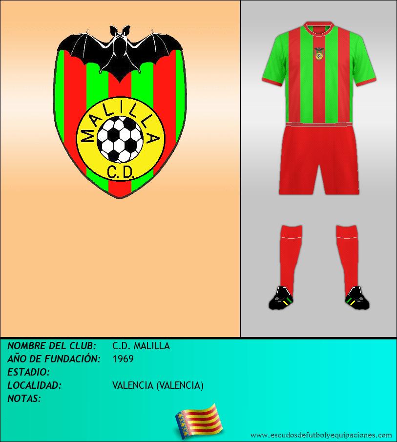 Escudo de C.D. MALILLA