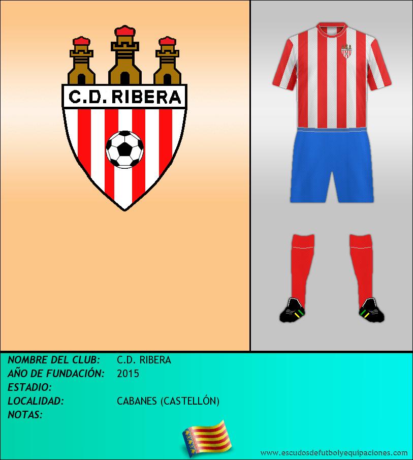 Escudo de C.D. RIBERA