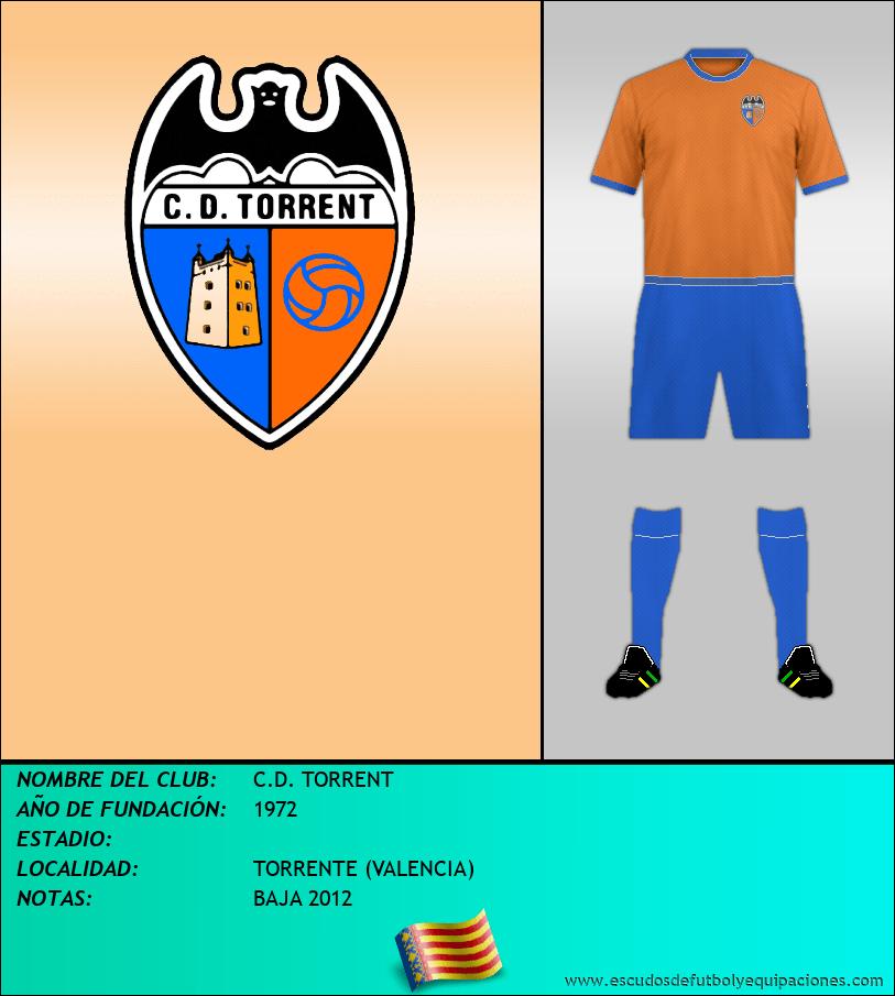 Escudo de C.D. TORRENT