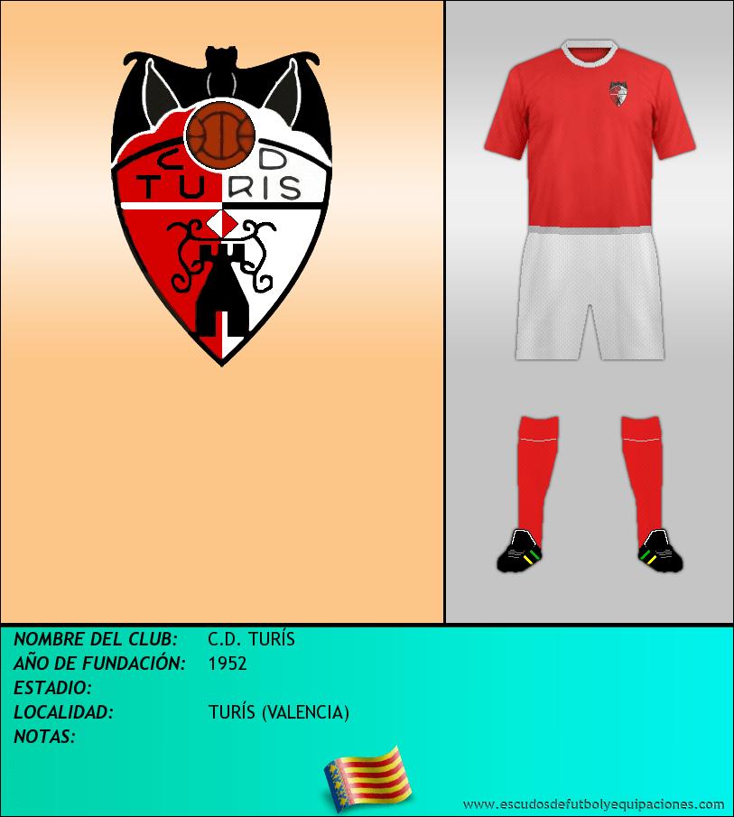 Escudo de C.D. TURÍS