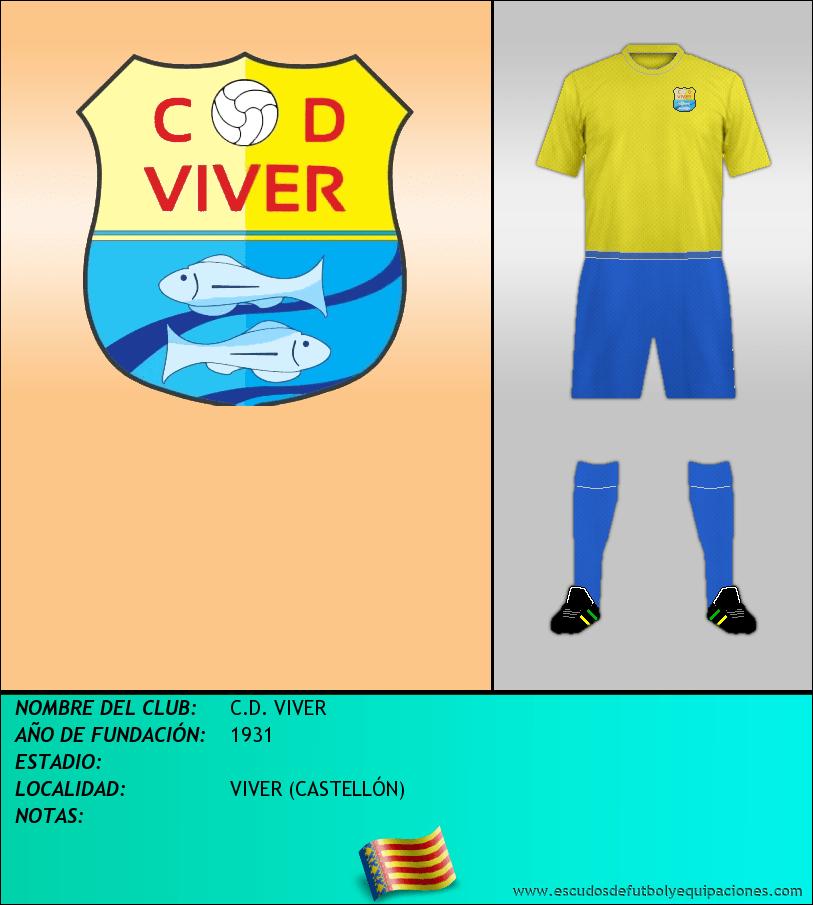 Escudo de C.D. VIVER