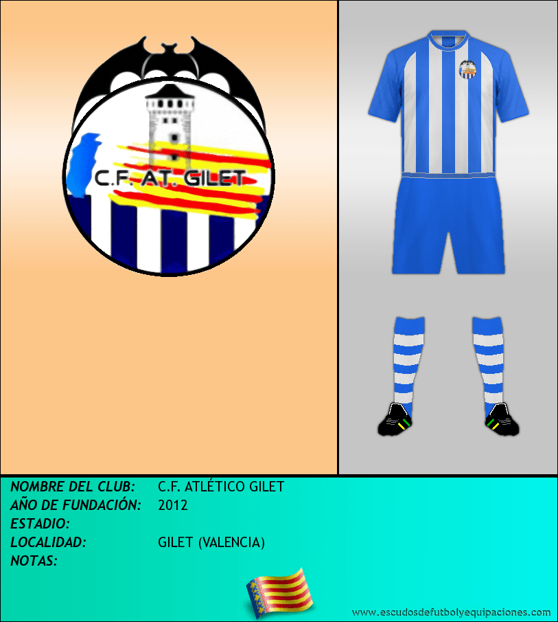 Escudo de C.F. ATLÉTICO GILET