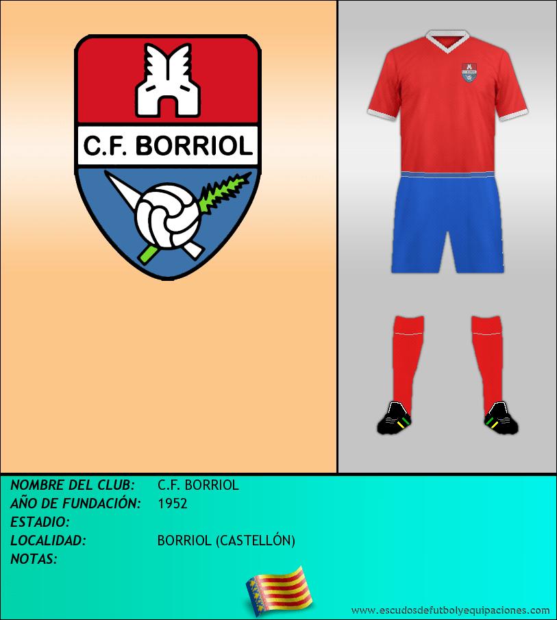 Escudo de C.F. BORRIOL