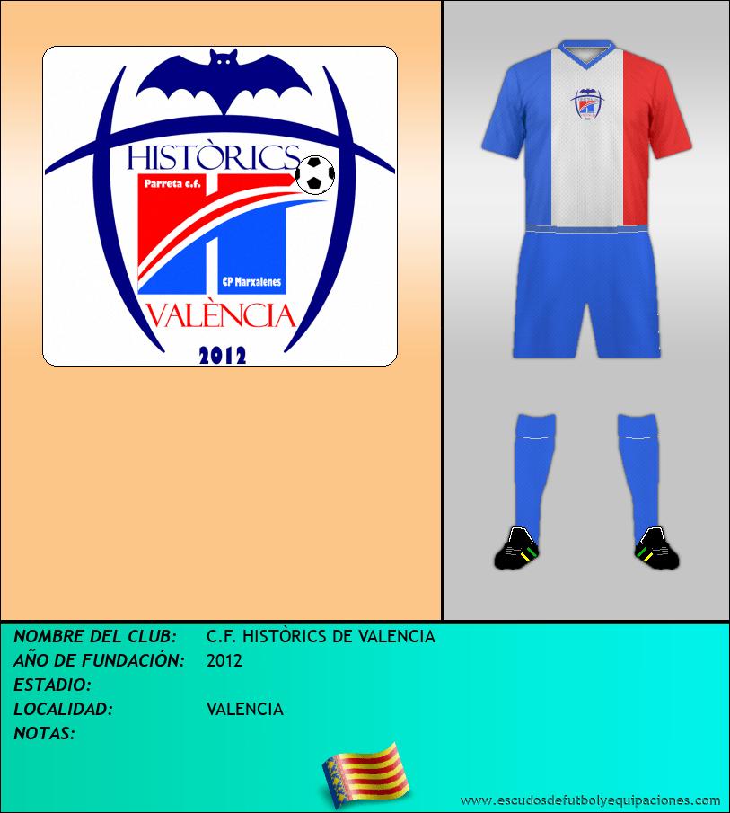 Escudo de C.F. HISTÒRICS DE VALENCIA