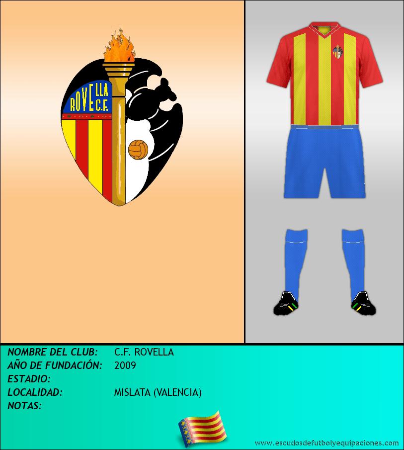 Escudo de C.F. ROVELLA
