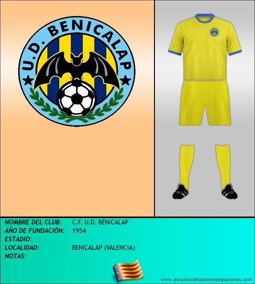 Escudo de C.F. U.D. BENICALAP