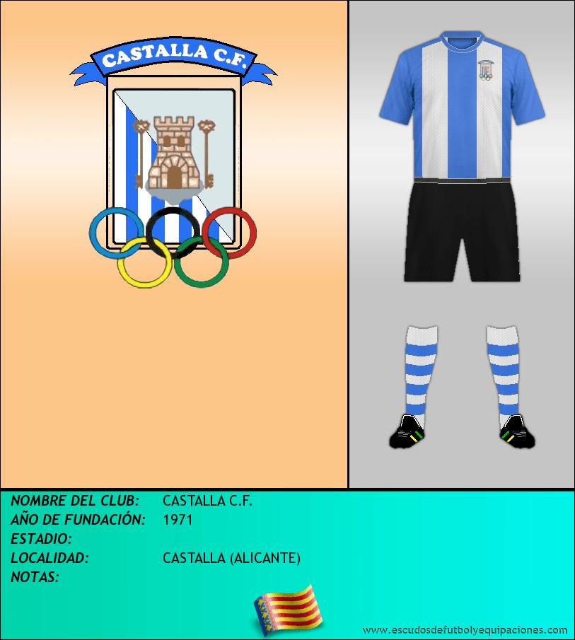 Escudo de CASTALLA C.F.